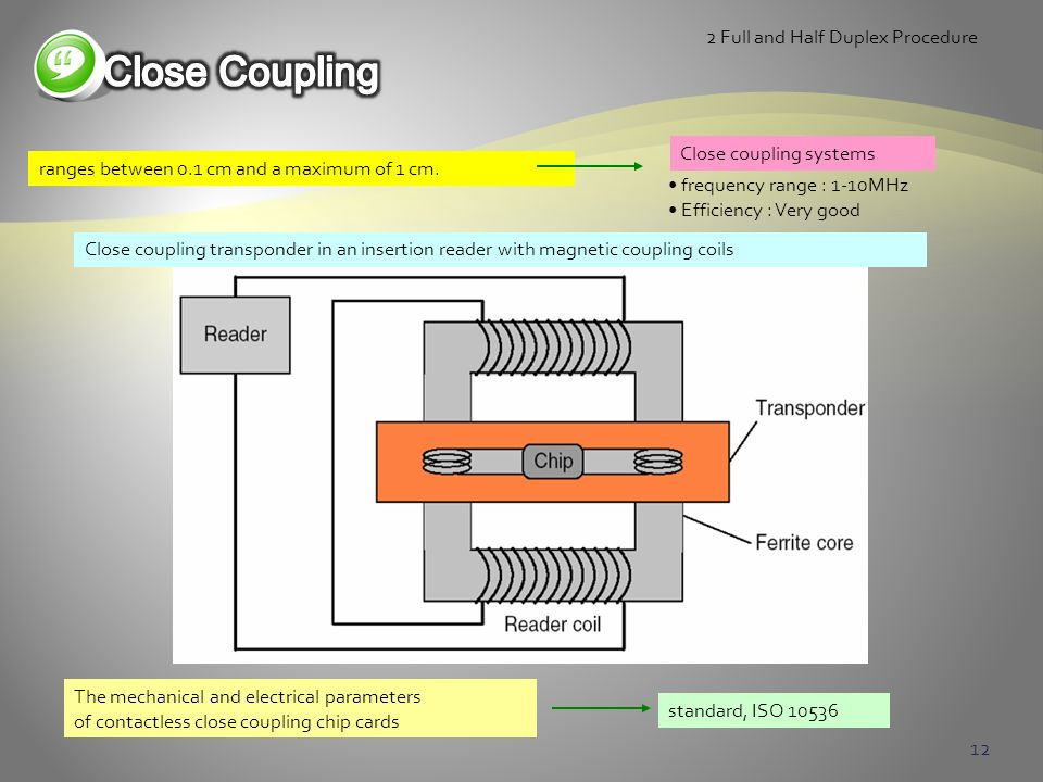 Close Coupling 2 Full and Half Duplex Procedure Close coupling systems