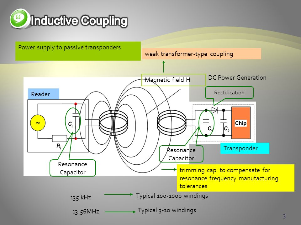 Inductive Coupling Power supply to passive transponders