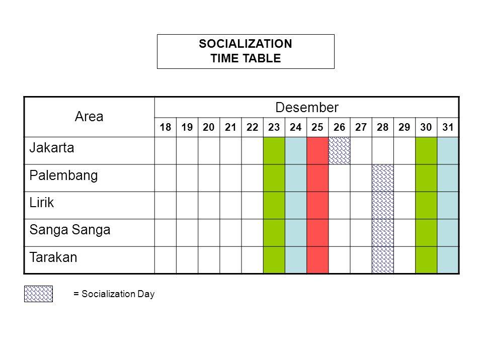 Desember Area Jakarta Palembang Lirik Sanga Sanga Tarakan