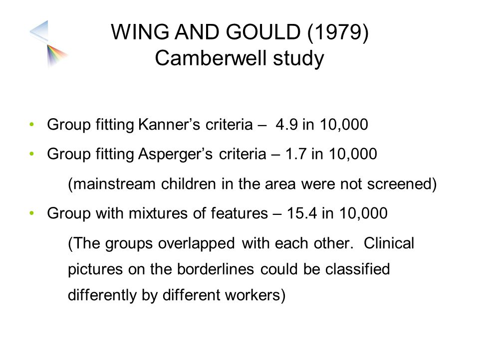 WING AND GOULD (1979) Camberwell study