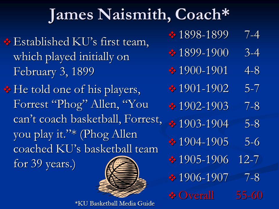 James Naismith, Coach* 1898-1899 7-4