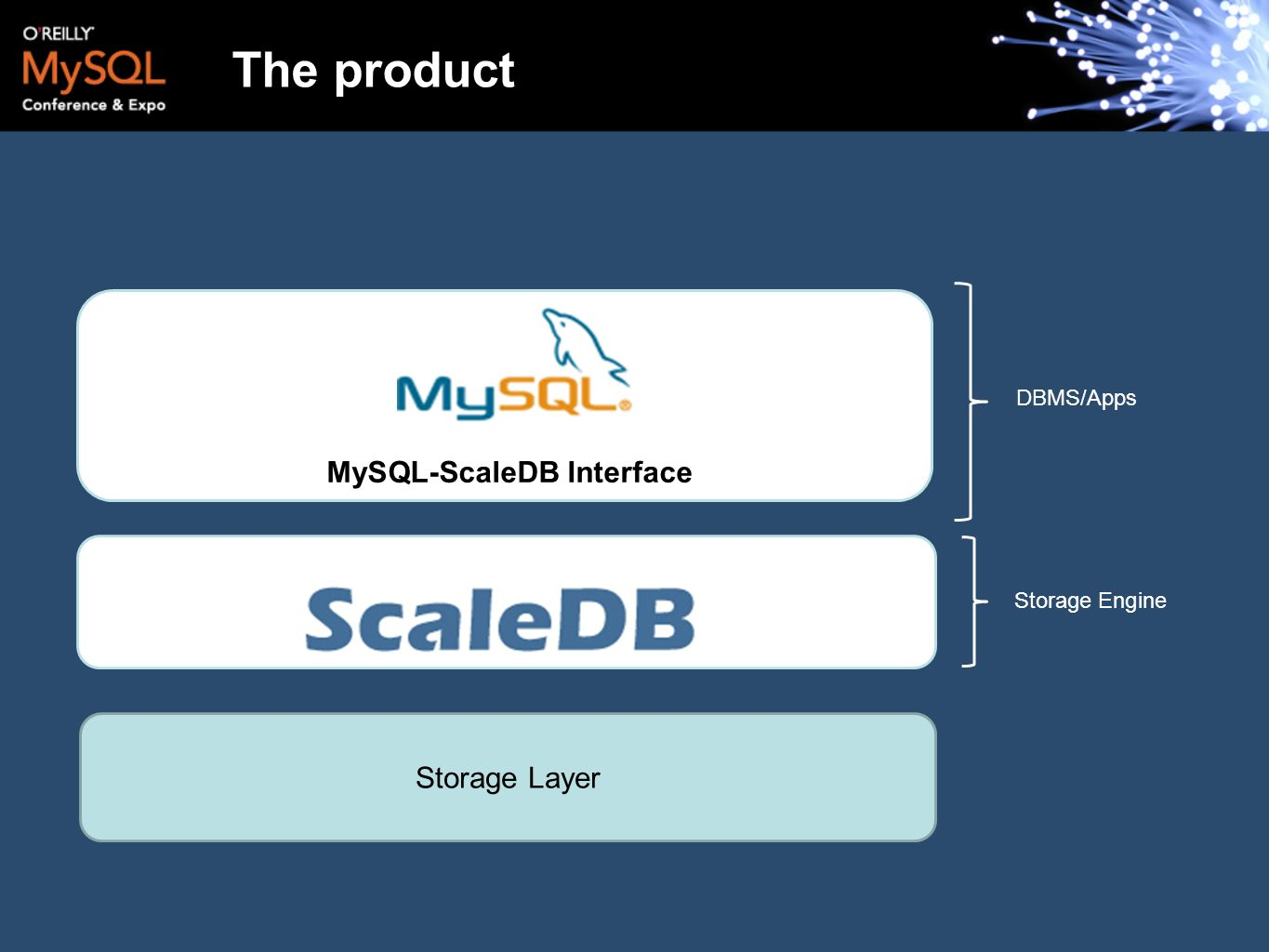 MySQL-ScaleDB Interface