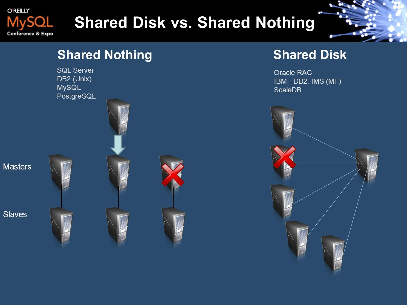 Shared Disk vs. Shared Nothing