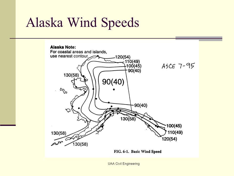 Alaska Wind Speeds UAA Civil Engineering