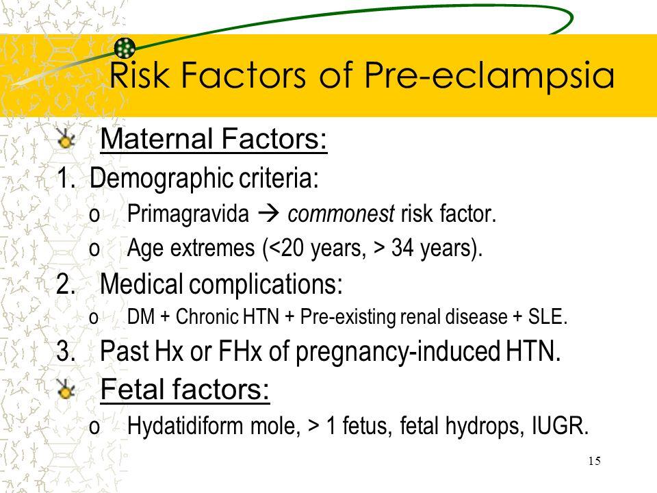 Risk Factors of Pre-eclampsia