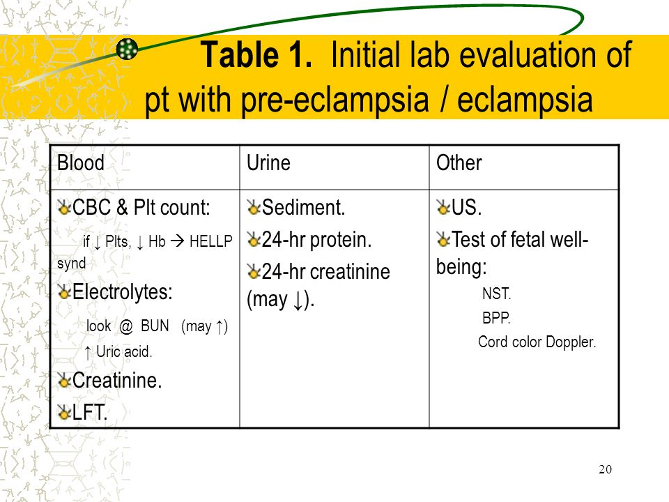 Table 1. Initial lab evaluation of pt with pre-eclampsia / eclampsia