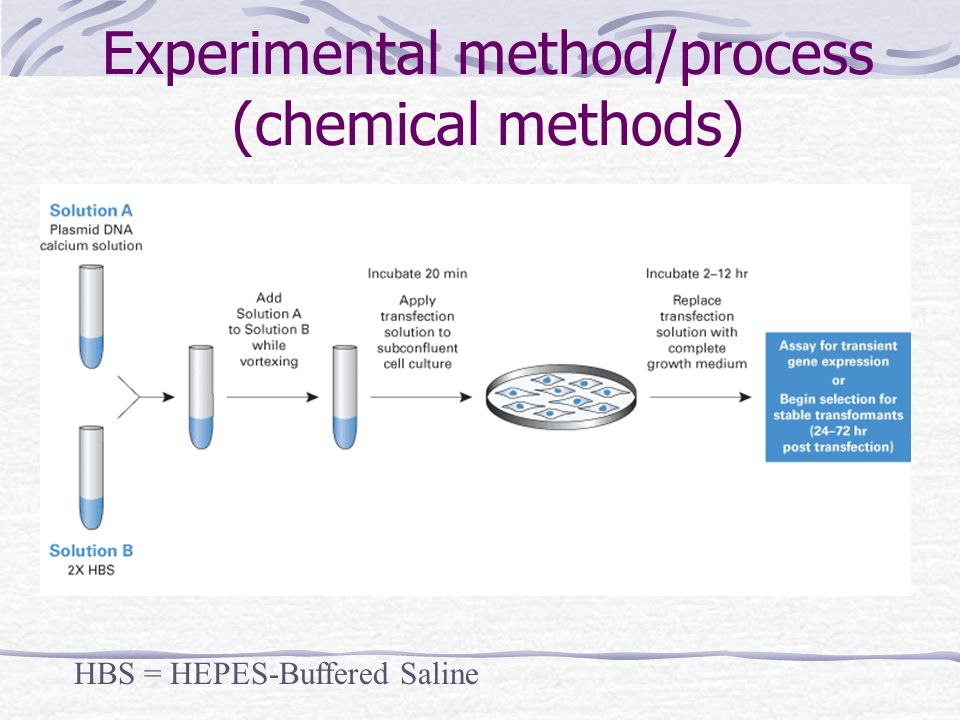 Experimental method/process (chemical methods)