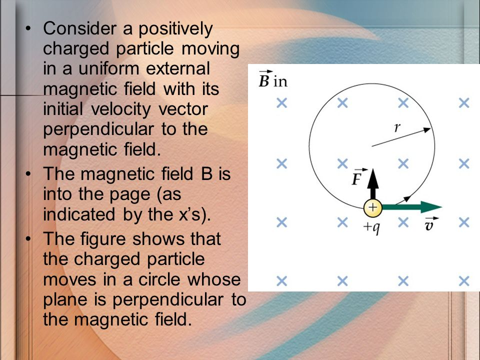 Consider a positively charged particle moving in a uniform external magnetic field with its initial velocity vector perpendicular to the magnetic field.