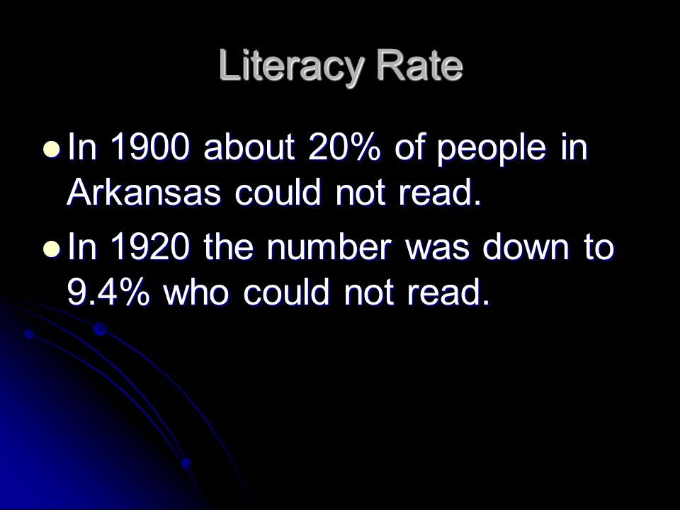 Literacy Rate In 1900 about 20% of people in Arkansas could not read.