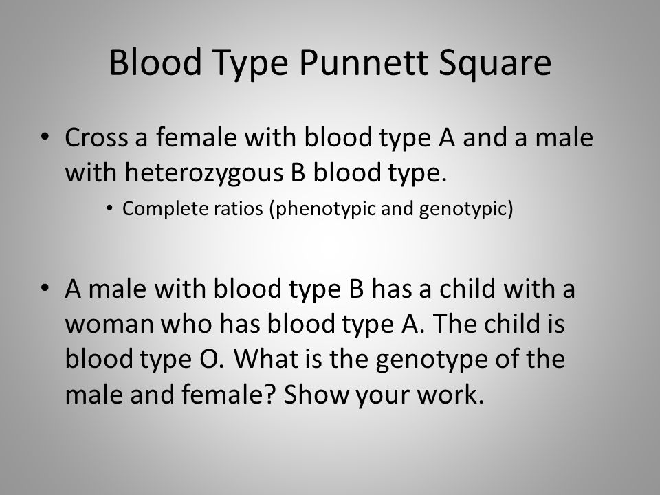 Blood Type Punnett Square