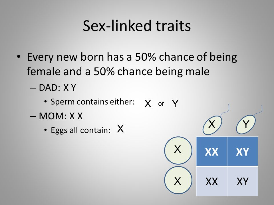 Sex-linked traits Every new born has a 50% chance of being female and a 50% chance being male. DAD: X Y.