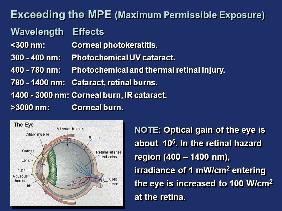 Exceeding the MPE (Maximum Permissible Exposure)