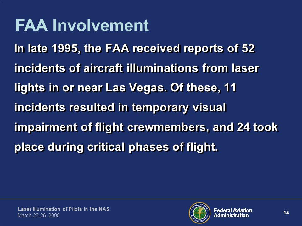 FAA Involvement