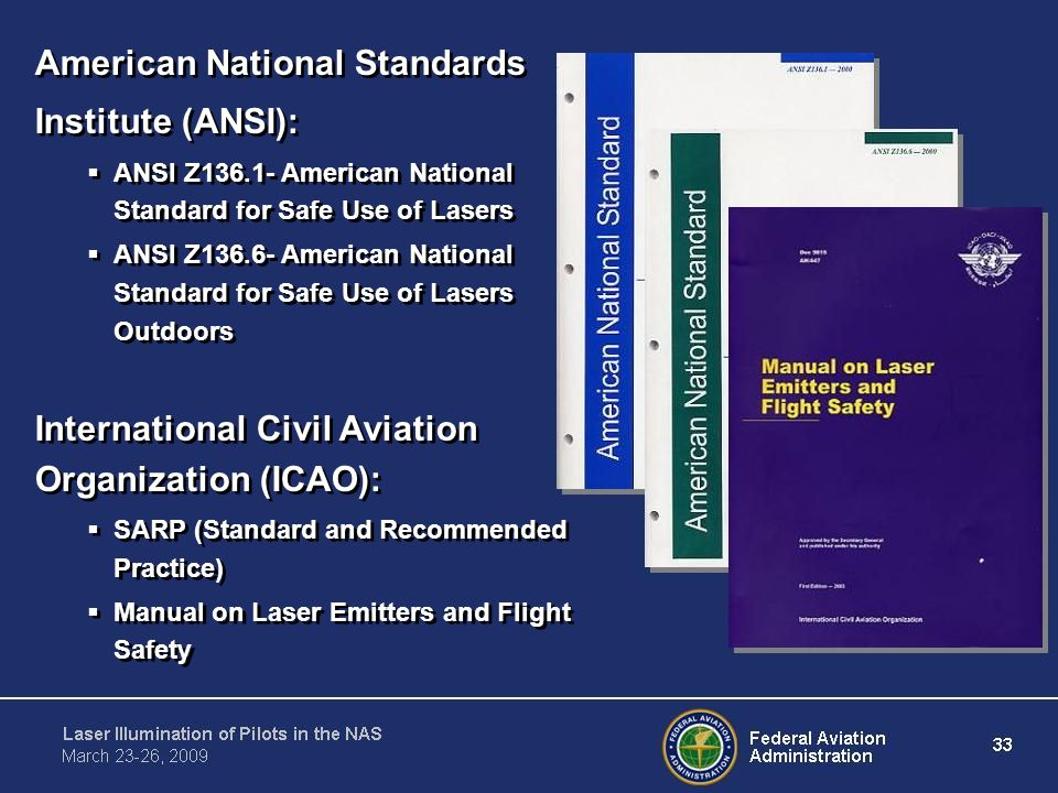 American National Standards Institute (ANSI):
