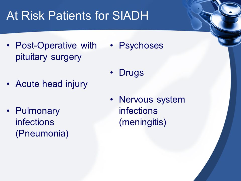 At Risk Patients for SIADH