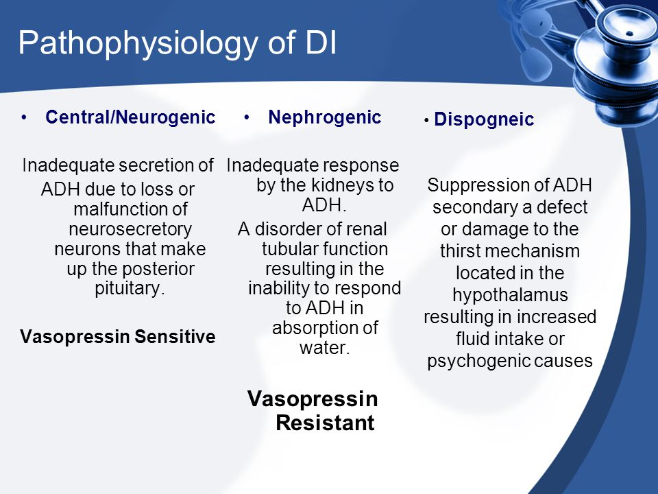 Vasopressin Sensitive Vasopressin Resistant