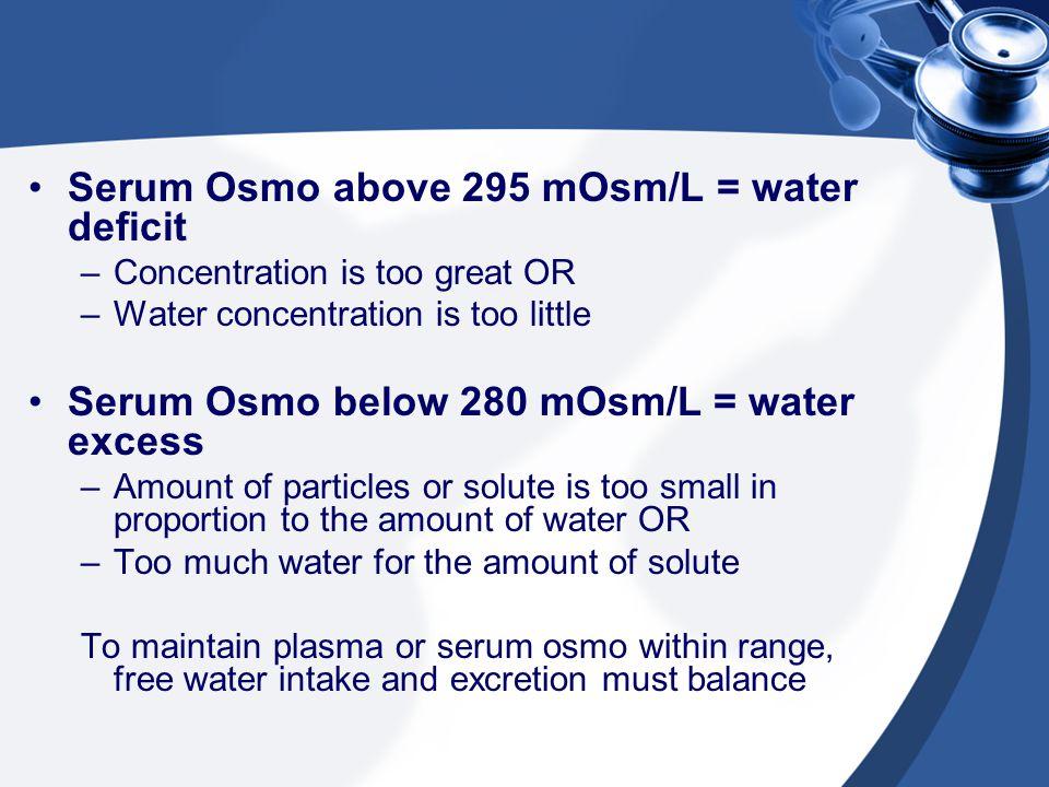 Serum Osmo above 295 mOsm/L = water deficit