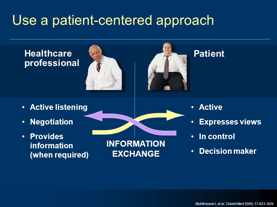 Use a patient-centered approach