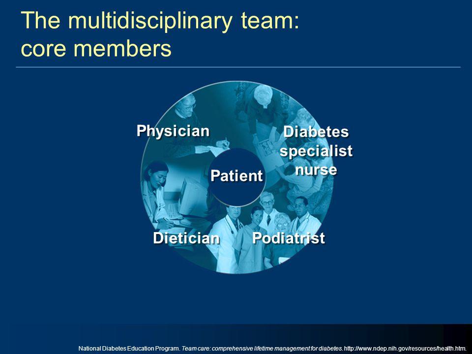 The multidisciplinary team: core members