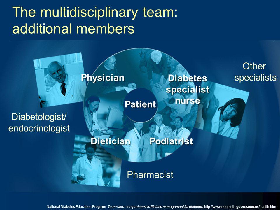 The multidisciplinary team: additional members