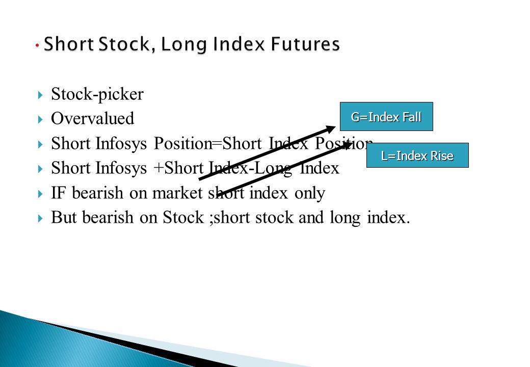 Short Stock, Long Index Futures
