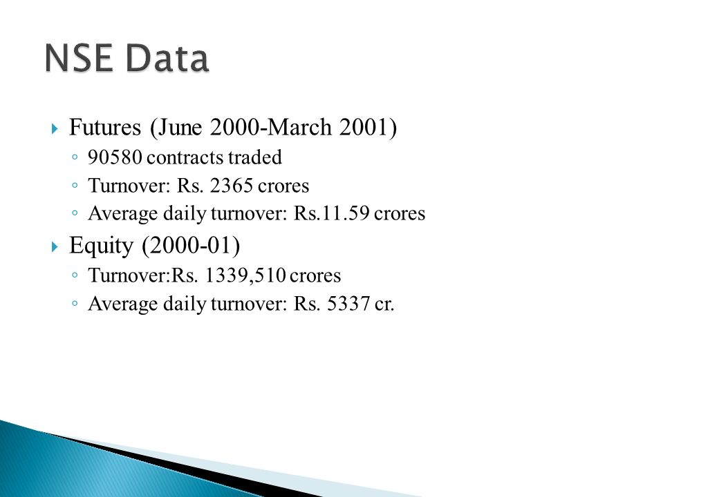 NSE Data Futures (June 2000-March 2001) Equity ( )