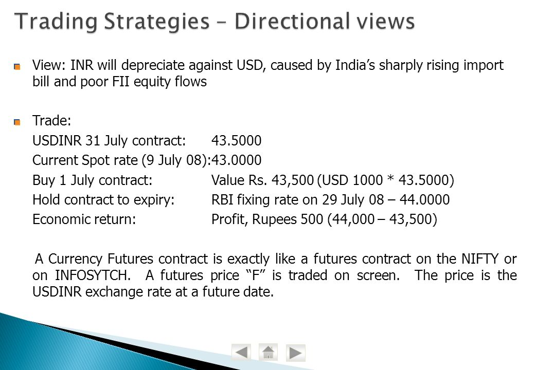 Trading Strategies – Directional views