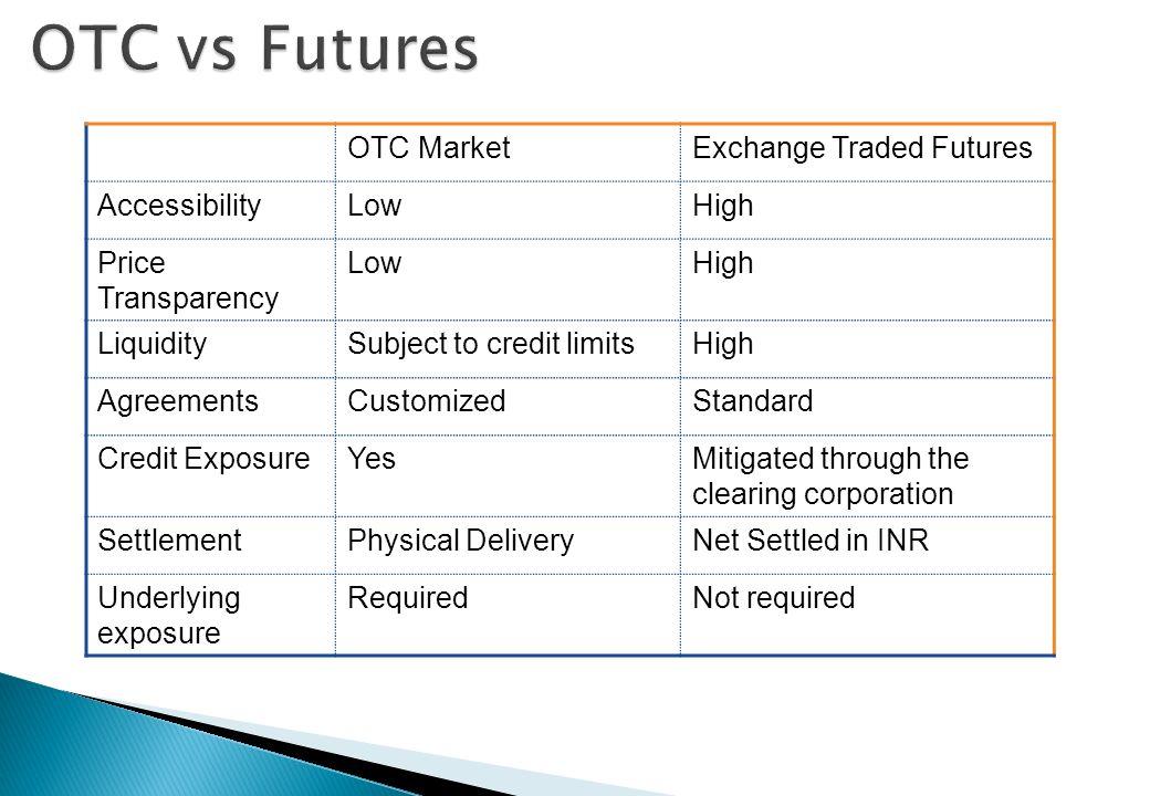 OTC vs Futures OTC Market Exchange Traded Futures Accessibility Low