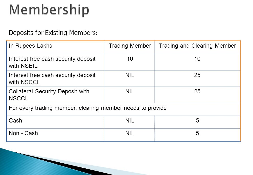 Trading and Clearing Member