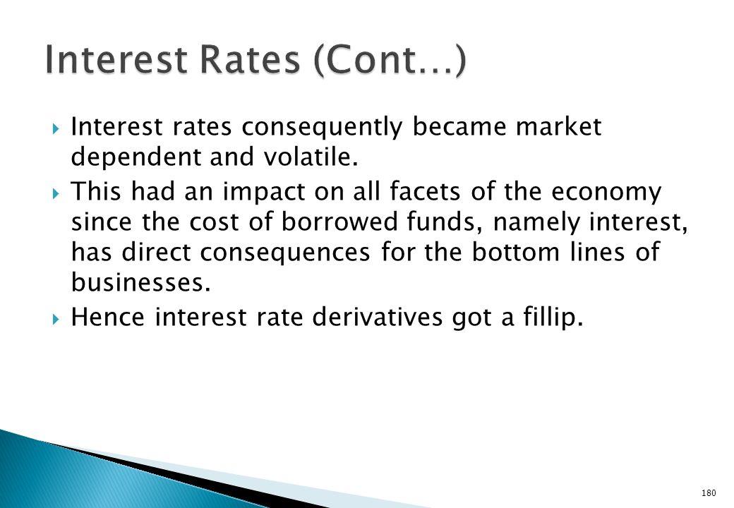 Interest Rates (Cont…)
