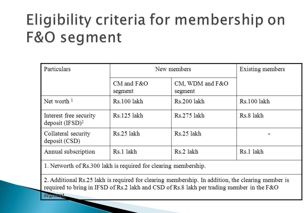 Eligibility criteria for membership on F&O segment