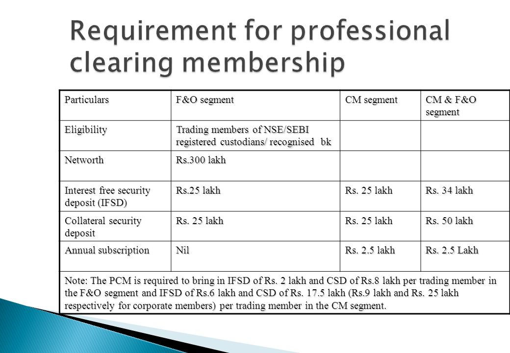 Requirement for professional clearing membership