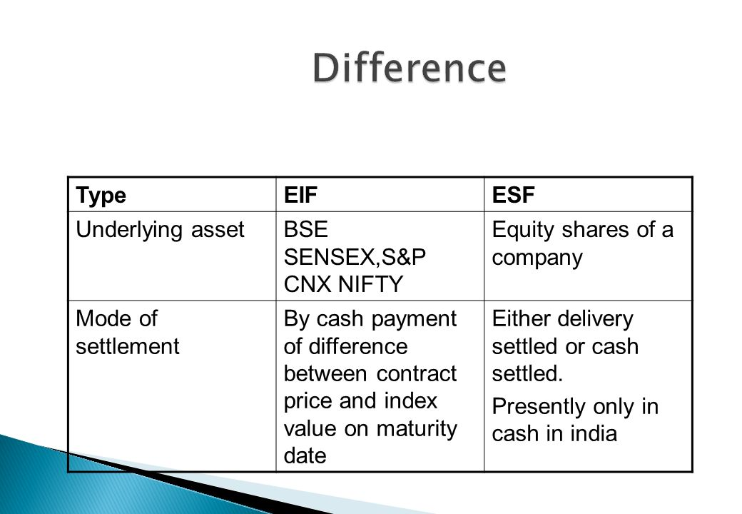 Difference Type EIF ESF Underlying asset BSE SENSEX,S&P CNX NIFTY
