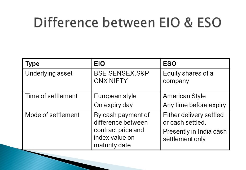 Difference between EIO & ESO