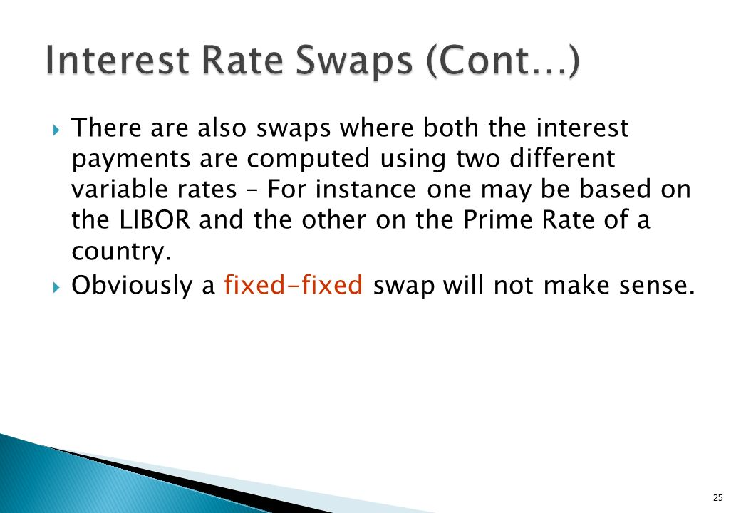 Interest Rate Swaps (Cont…)