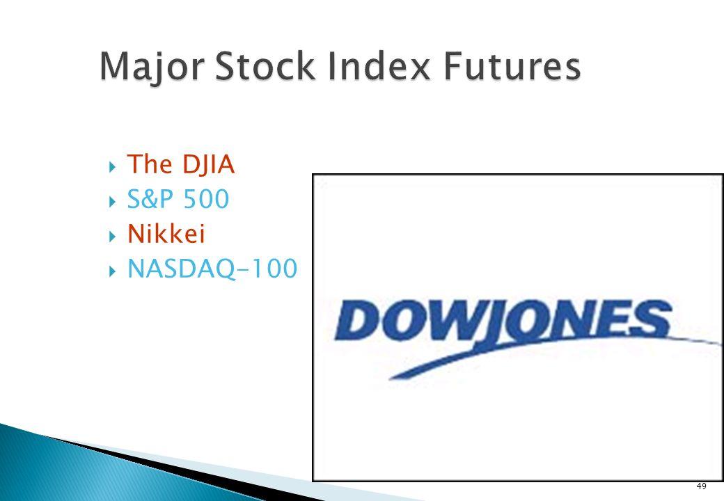 Major Stock Index Futures