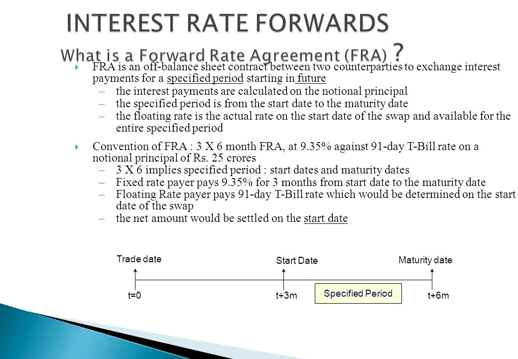 INTEREST RATE FORWARDS What is a Forward Rate Agreement (FRA)