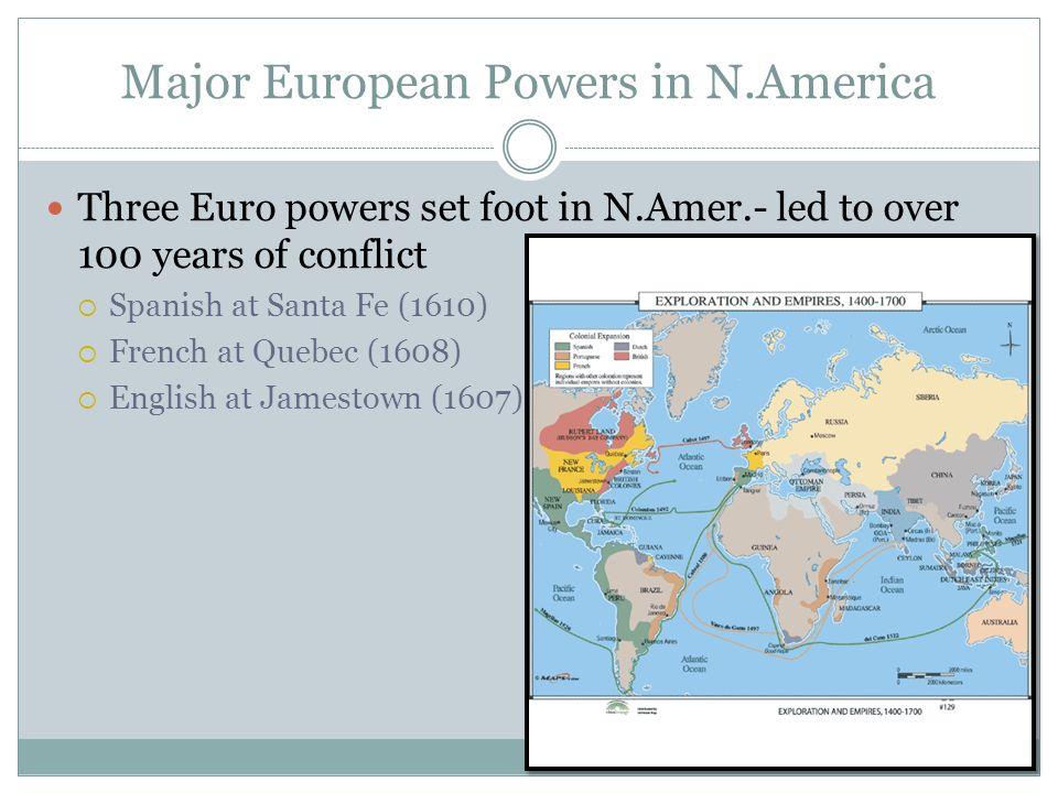 Major European Powers in N.America