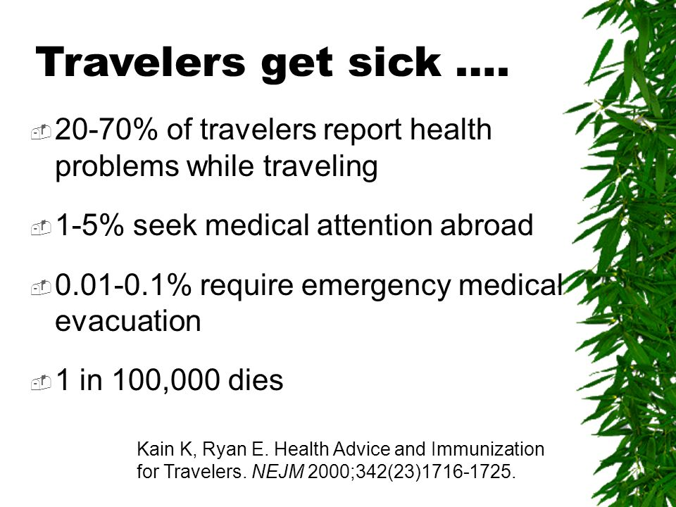 Travelers get sick … % of travelers report health problems while traveling. 1-5% seek medical attention abroad.