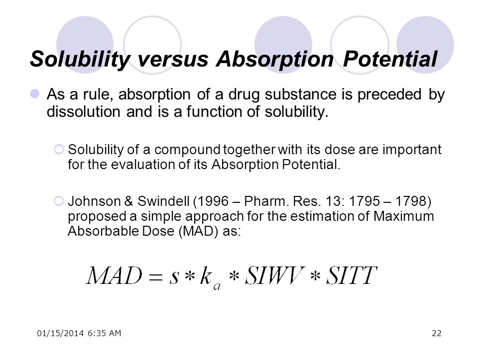 Solubility versus Absorption Potential