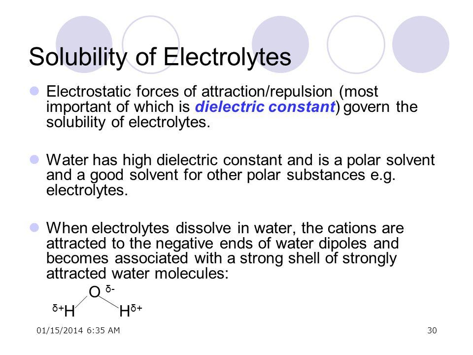 Solubility of Electrolytes