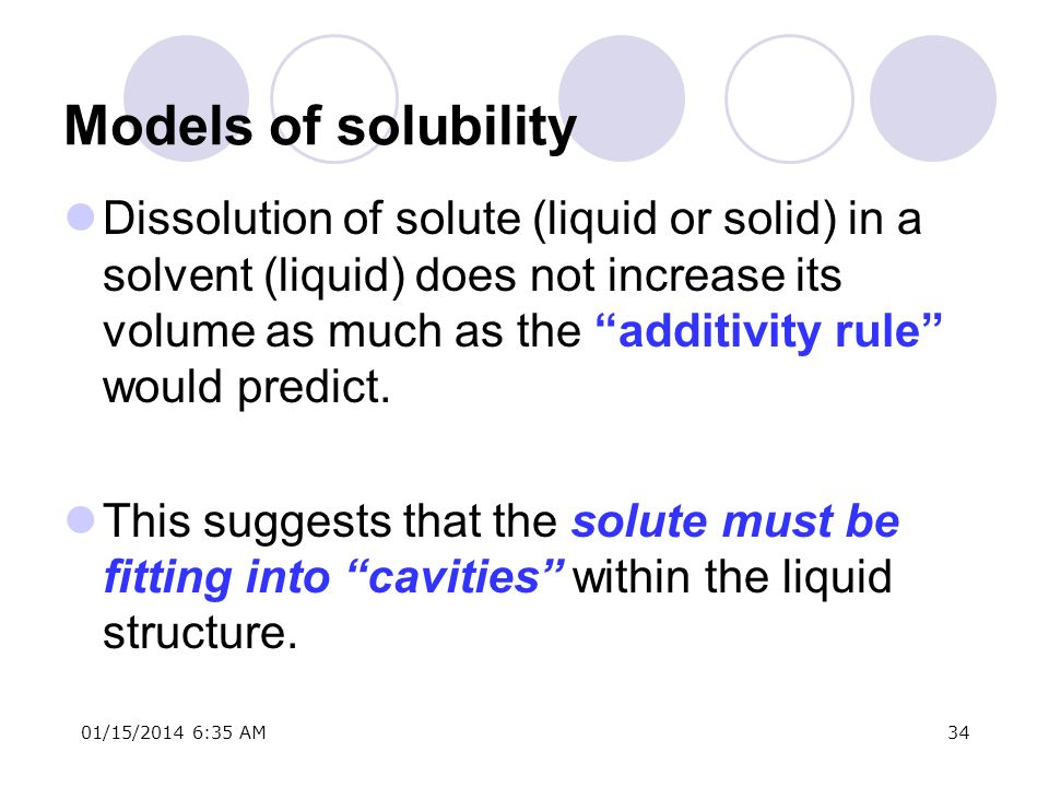 Models of solubility