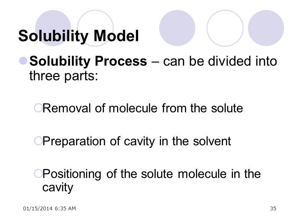 Solubility Model Solubility Process – can be divided into three parts: