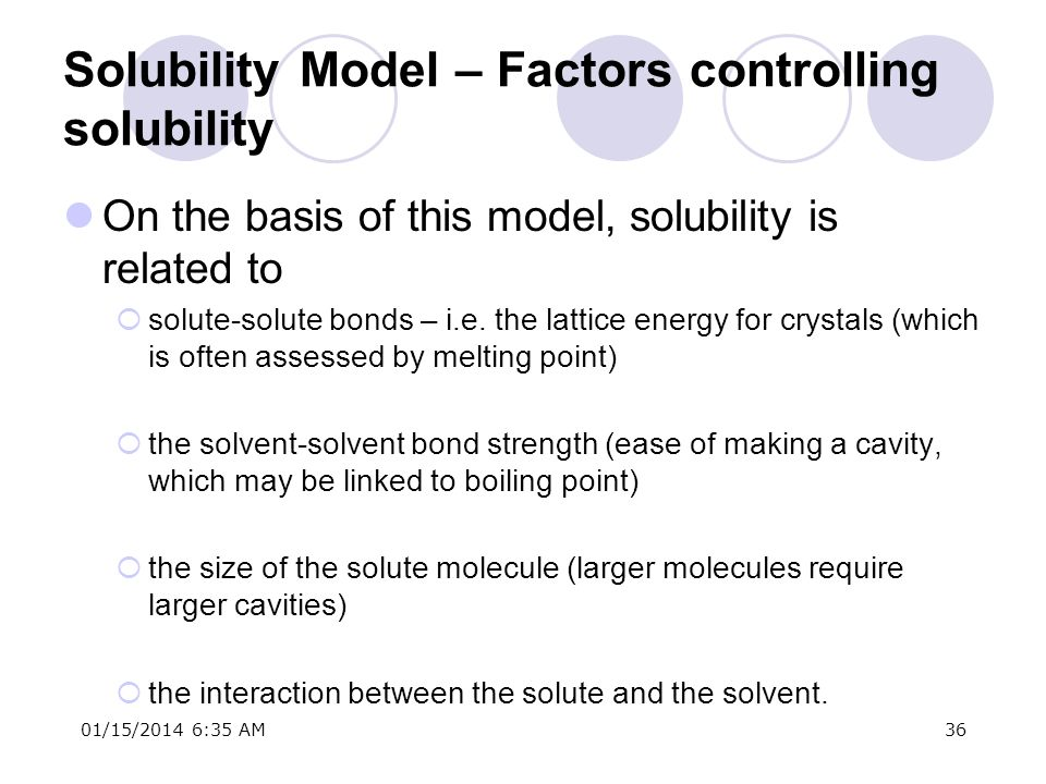 Solubility Model – Factors controlling solubility