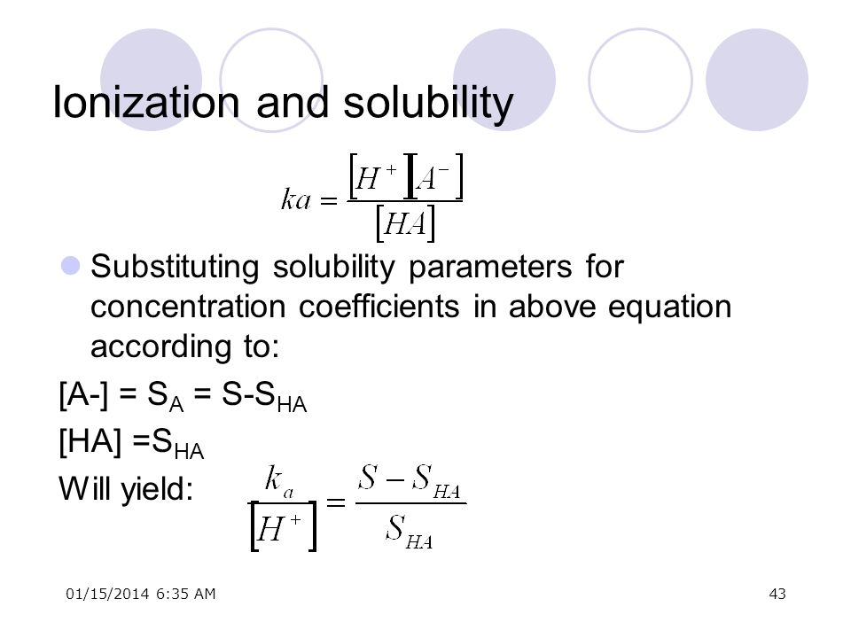 Ionization and solubility