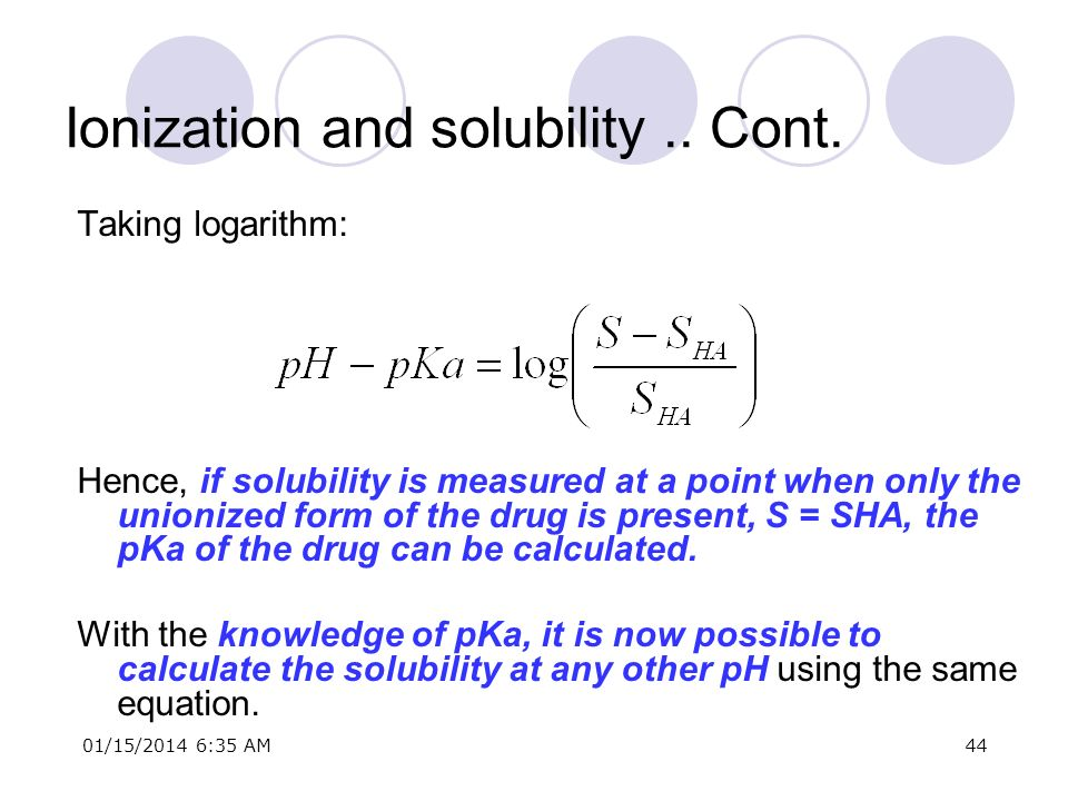 Ionization and solubility .. Cont.