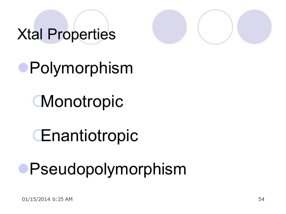 Monotropic Enantiotropic Polymorphism Pseudopolymorphism