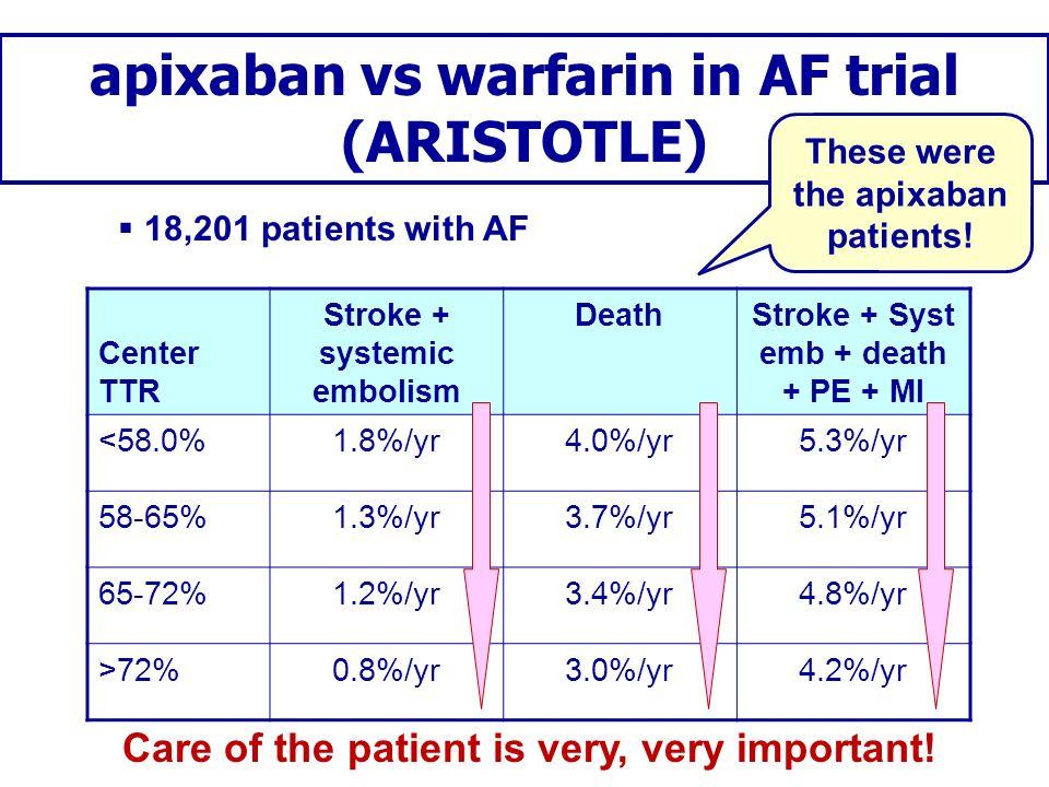 apixaban vs warfarin in AF trial (ARISTOTLE)