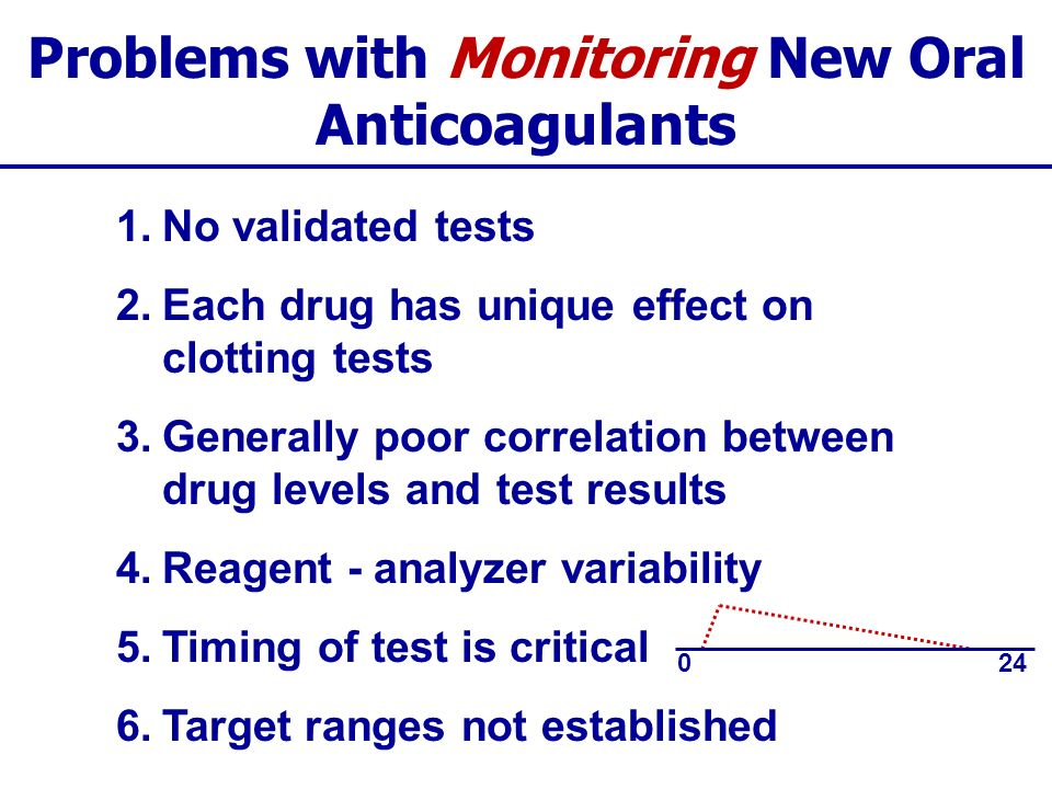 Problems with Monitoring New Oral Anticoagulants