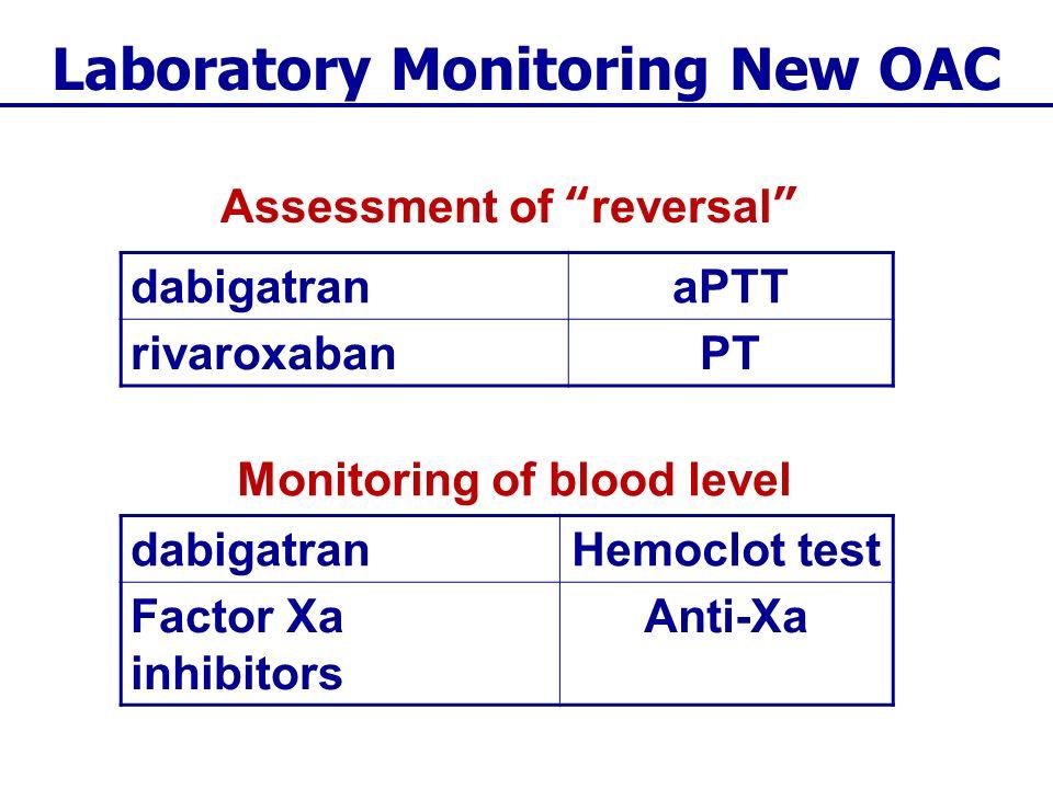 Laboratory Monitoring New OAC